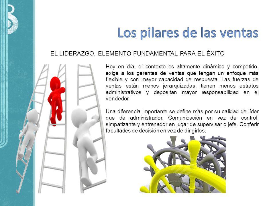 EL LIDERAZGO, ELEMENTO FUNDAMENTAL PARA EL ÉXITO