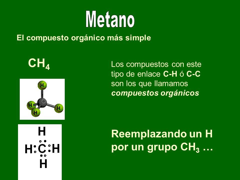 Metano CH4 Reemplazando un H por un grupo CH3 …