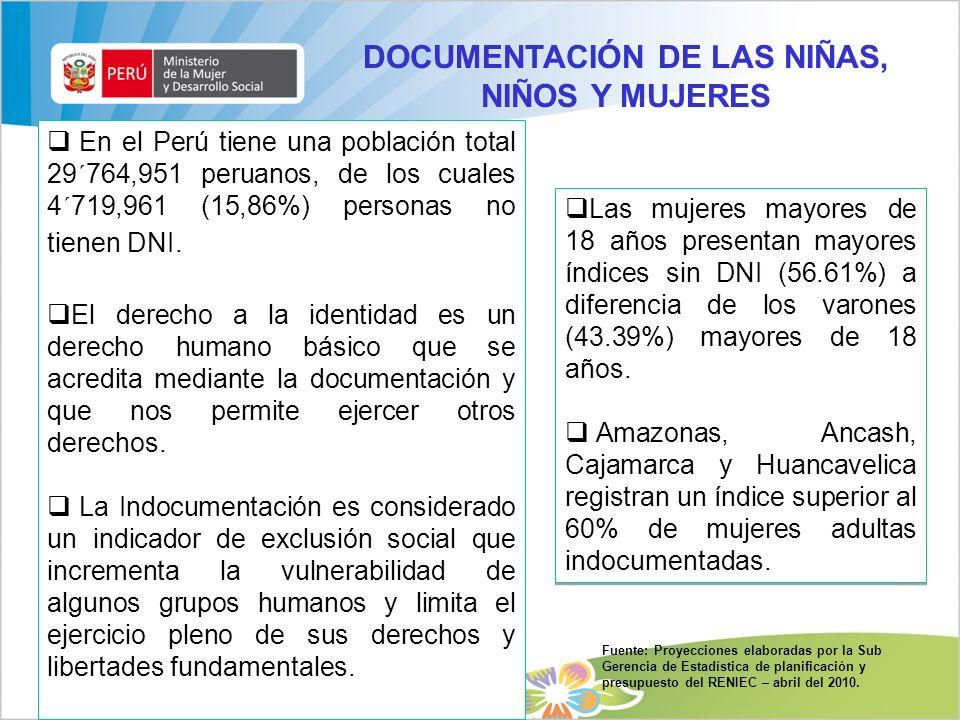 DOCUMENTACIÓN DE LAS NIÑAS, NIÑOS Y MUJERES