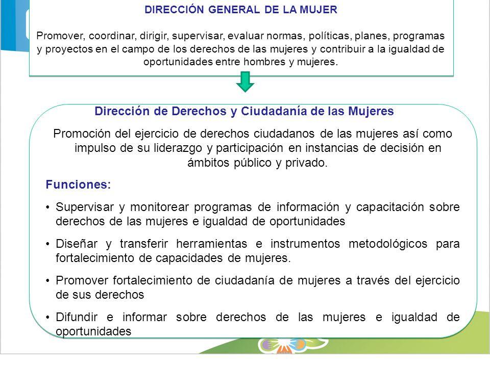 DIRECCIÓN GENERAL DE LA MUJER