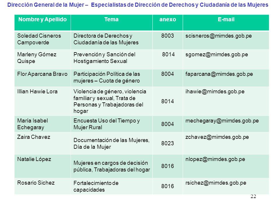Marco normativo internacional Marco jurídico nacional general