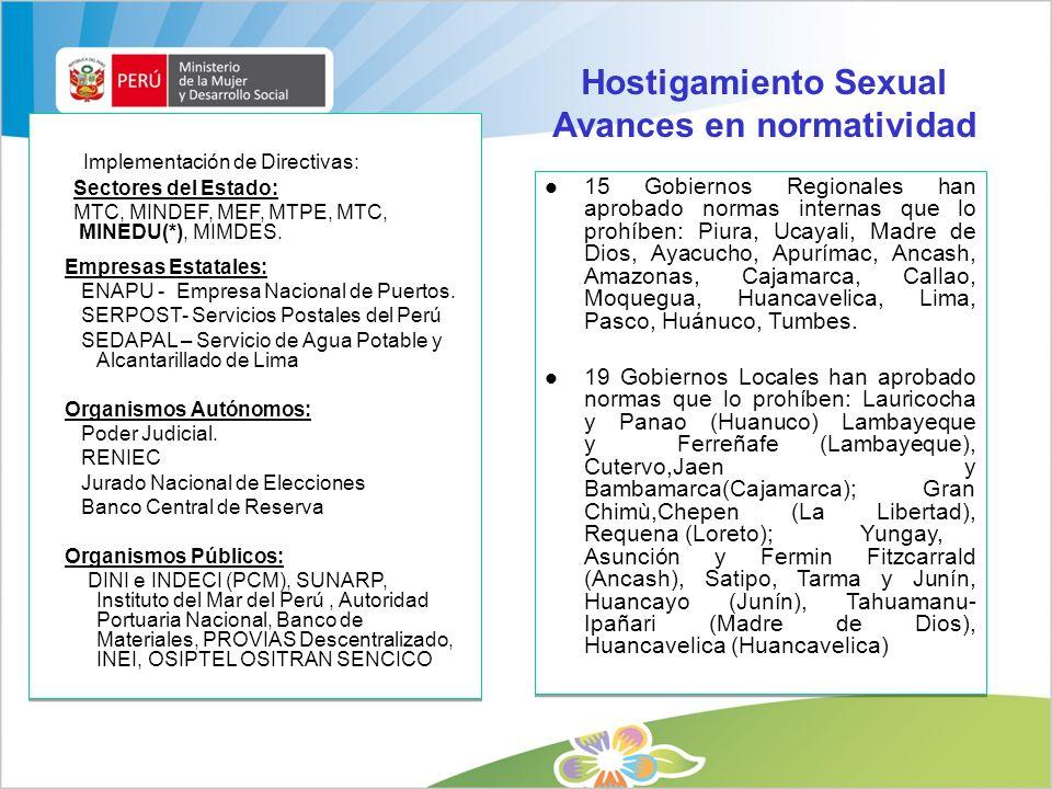 Hostigamiento Sexual Avances en normatividad
