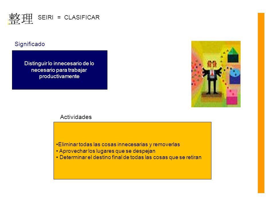 Seiri = Clasificar Significado Actividades