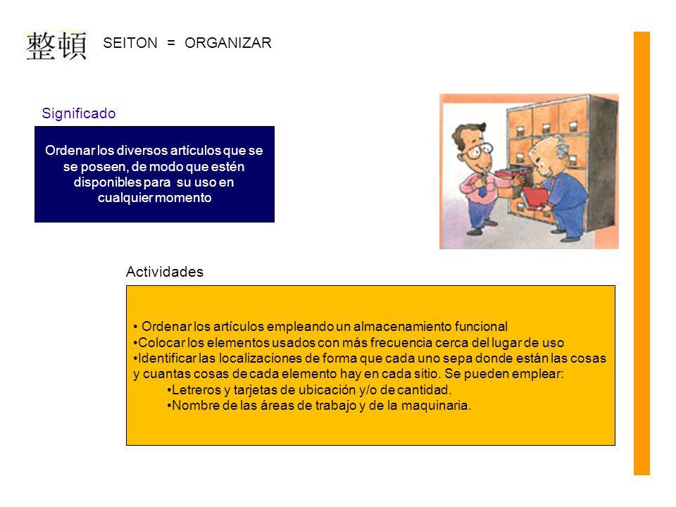 Seiton = Organizar Significado Actividades
