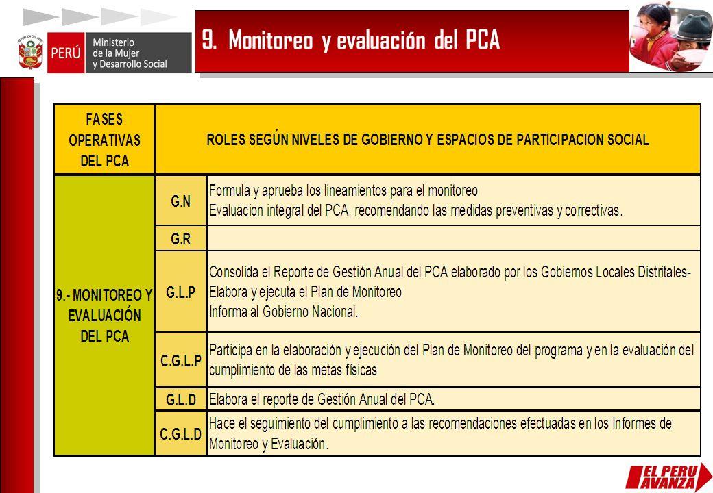 9. Monitoreo y evaluación del PCA
