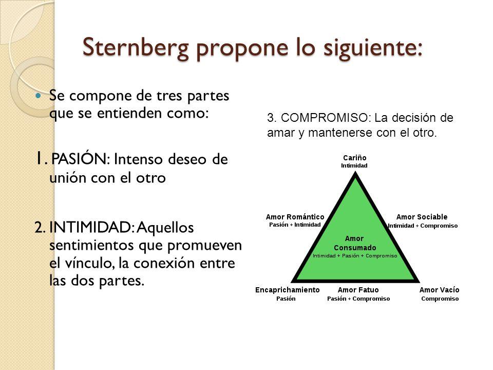 Sternberg propone lo siguiente: