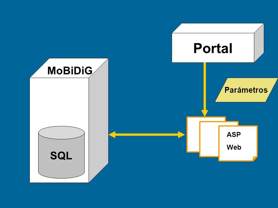 Portal MoBiDiG Parámetros ASP Web SQL