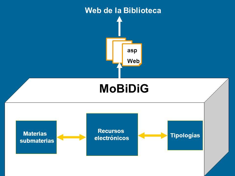 MoBiDiG Web de la Biblioteca asp Web Recursos electrónicos Materias