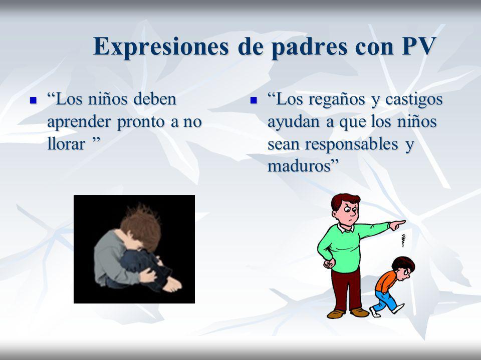 Expresiones de padres con PV
