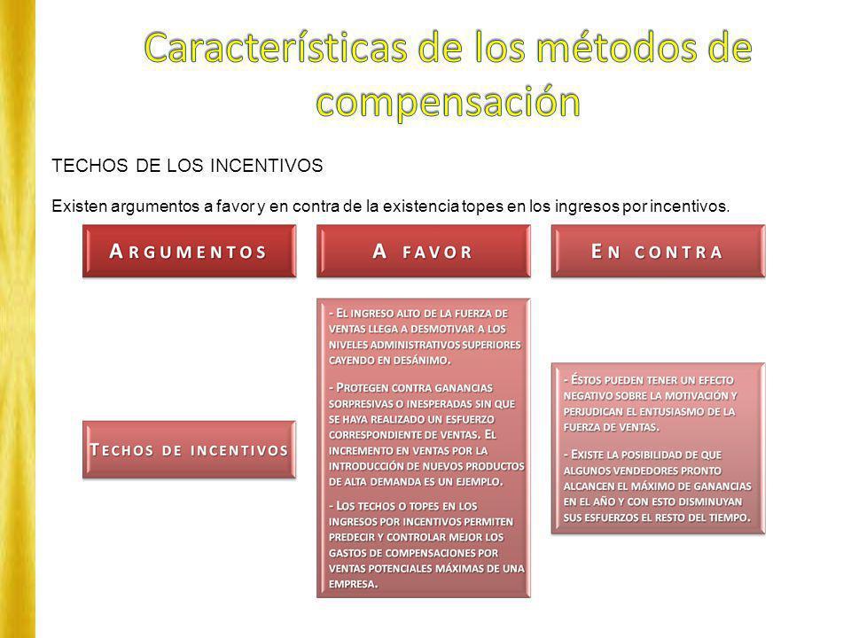 Características de los métodos de compensación