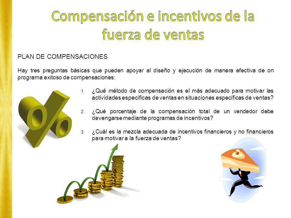 Compensación e incentivos de la fuerza de ventas