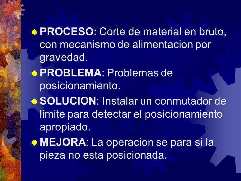 PROCESO: Corte de material en bruto, con mecanismo de alimentacion por gravedad.