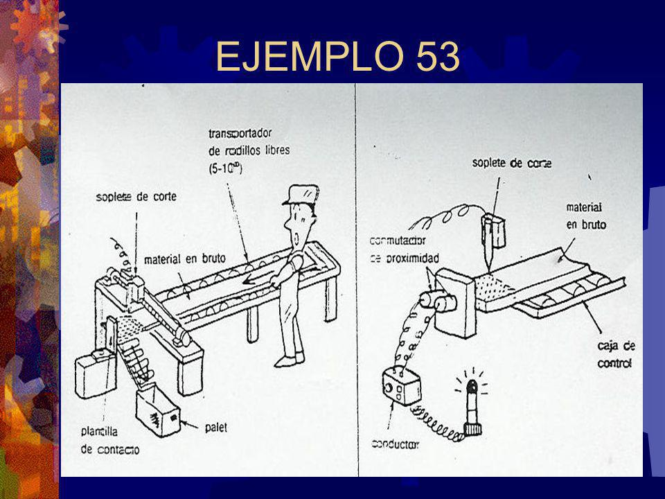 EJEMPLO 53