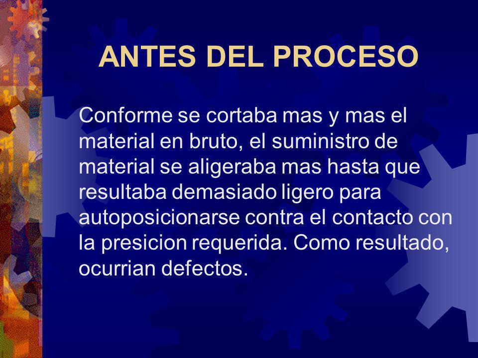 ANTES DEL PROCESO