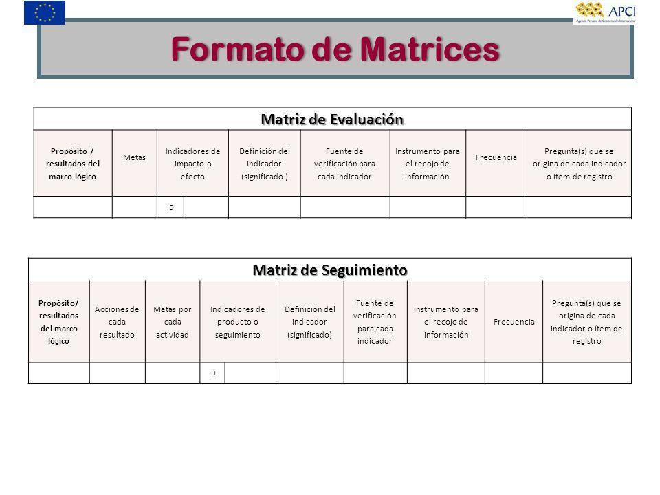 resultados del marco lógico resultados del marco lógico