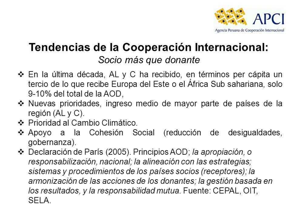 Tendencias de la Cooperación Internacional: Socio más que donante