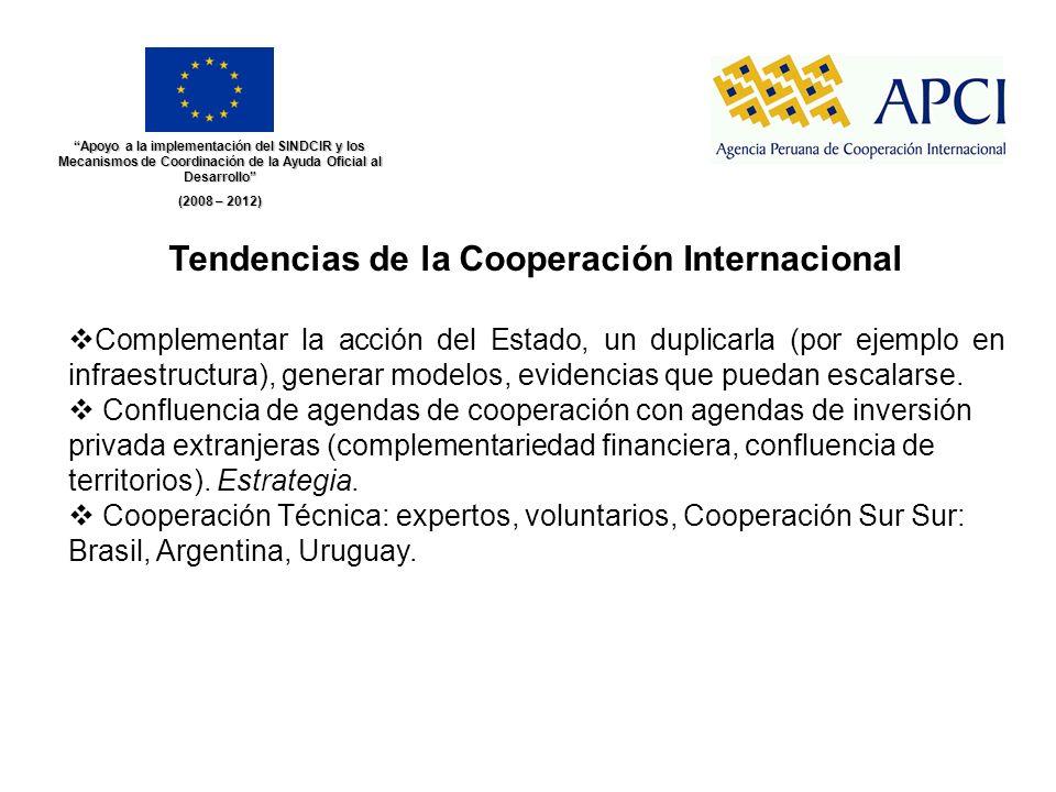 Tendencias de la Cooperación Internacional