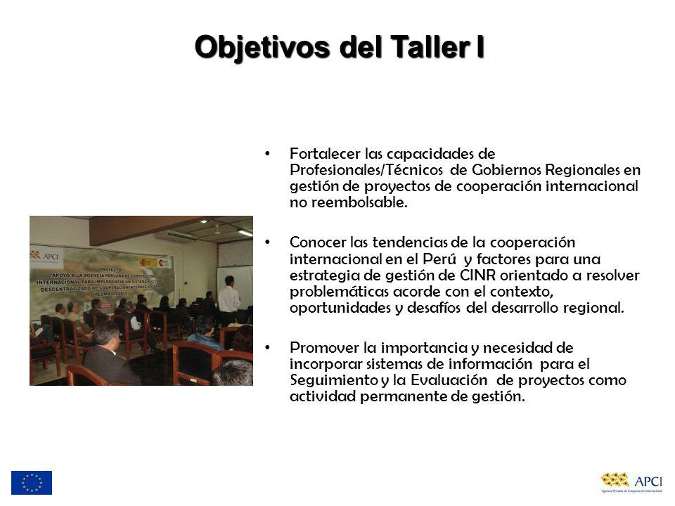 Objetivos del Taller I