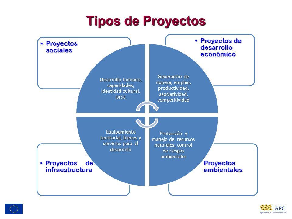 Tipos de Proyectos Proyectos sociales