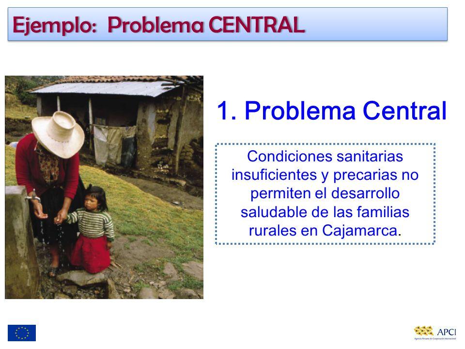 1. Problema Central Ejemplo: Problema CENTRAL