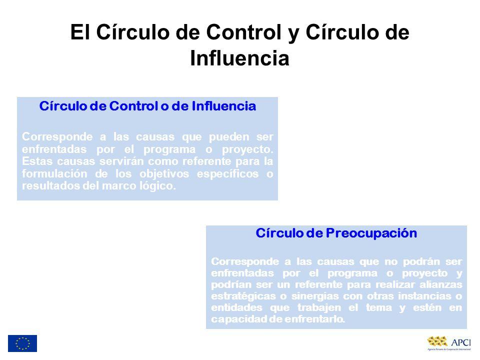 El Círculo de Control y Círculo de Influencia