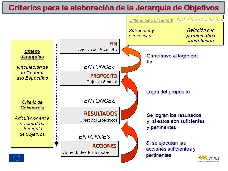Criterios para la elaboración de la Jerarquía de Objetivos