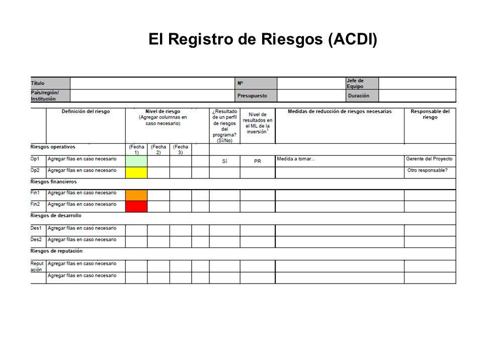 El Registro de Riesgos (ACDI)