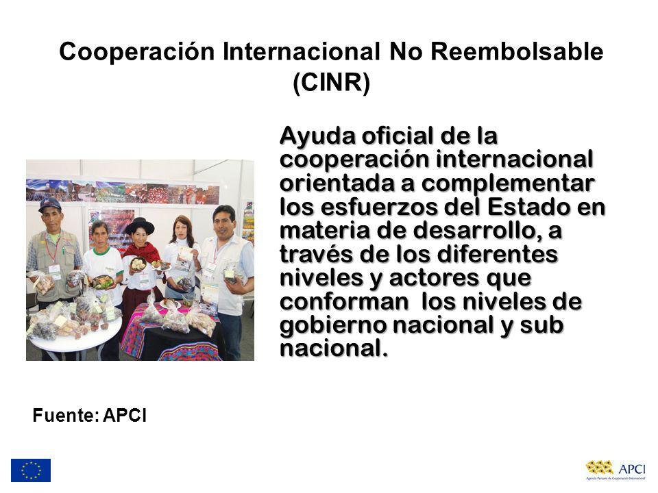 Cooperación Internacional No Reembolsable (CINR)