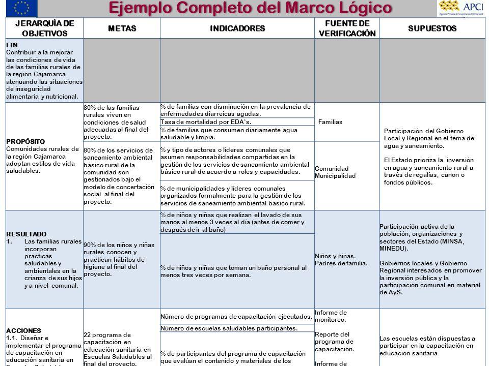 JERARQUÍA DE OBJETIVOS FUENTE DE VERIFICACIÓN