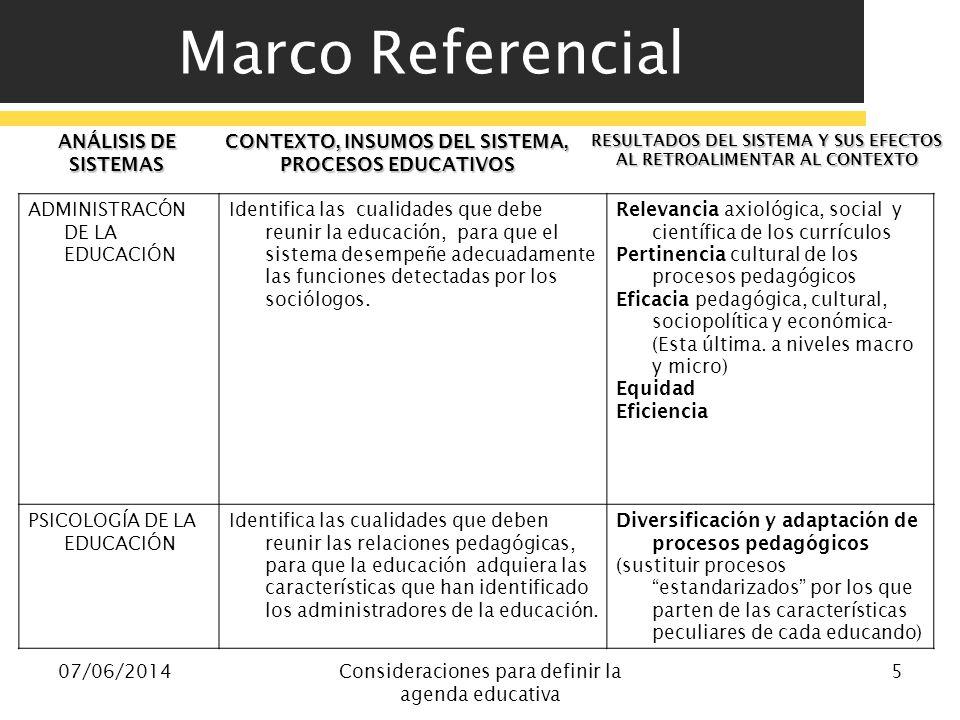Marco Referencial ANÁLISIS DE SISTEMAS