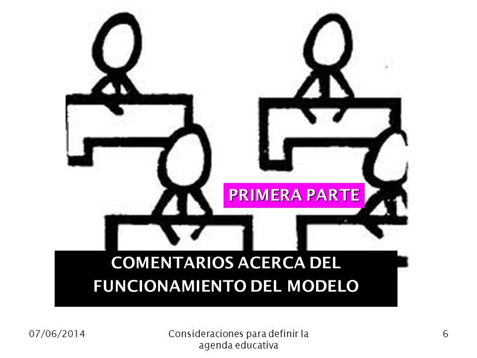 COMENTARIOS ACERCA DEL FUNCIONAMIENTO DEL MODELO