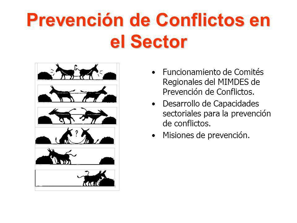 Prevención de Conflictos en el Sector
