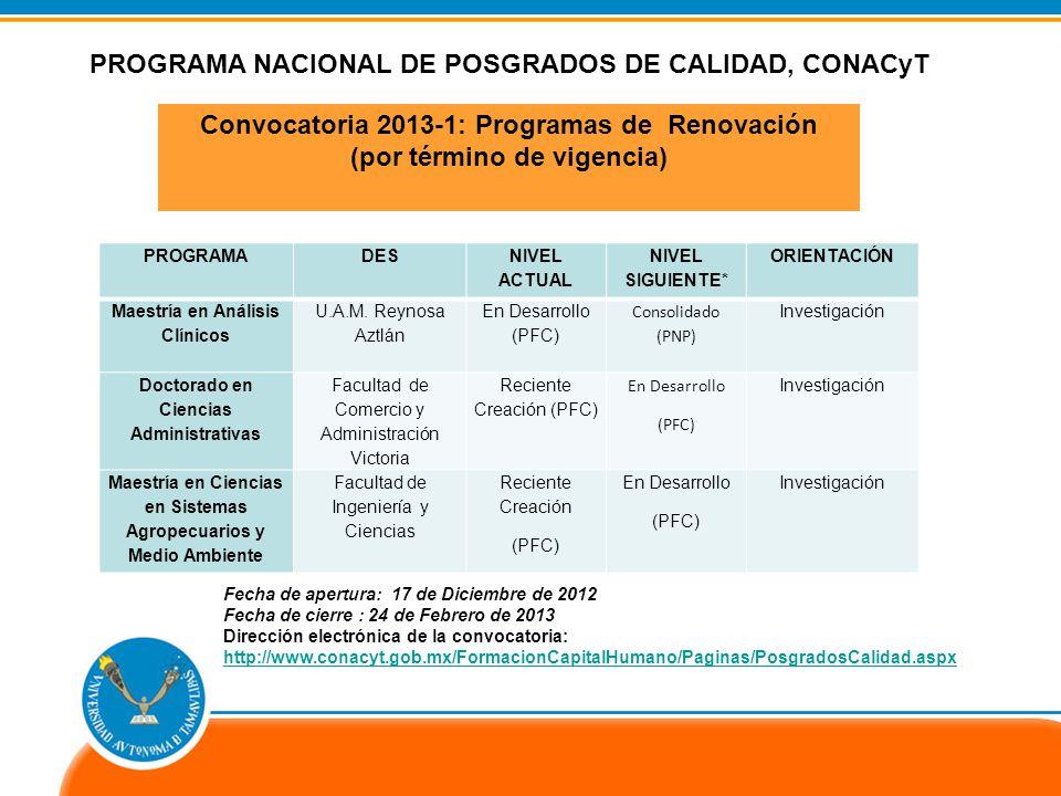 PROGRAMA NACIONAL DE POSGRADOS DE CALIDAD, CONACyT