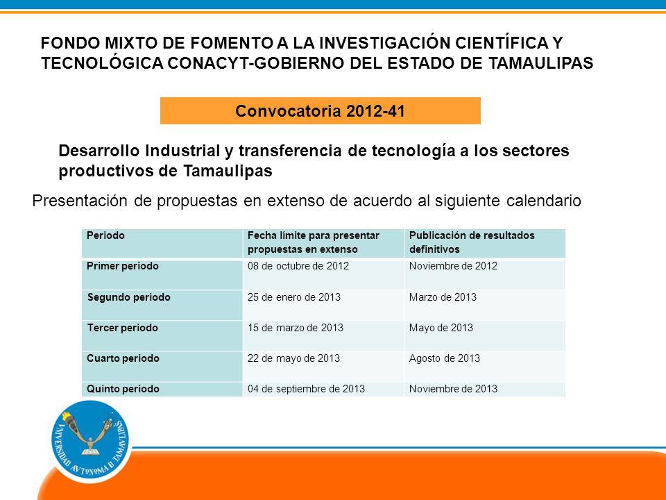 IDENTIFICACIÓN DE DEMANDAS Dirección de Investigación Científica