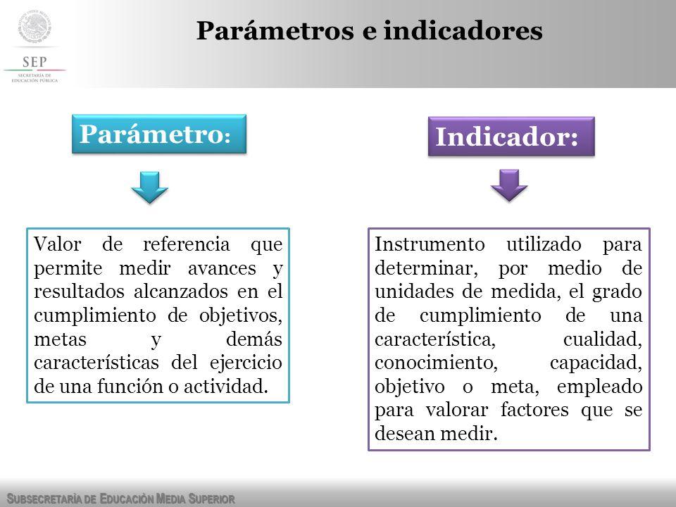 Parámetros e indicadores