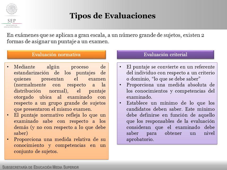 Tipos de Evaluaciones En exámenes que se aplican a gran escala, a un número grande de sujetos, existen 2 formas de asignar un puntaje a un examen.