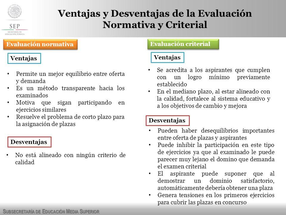 Ventajas y Desventajas de la Evaluación Normativa y Criterial