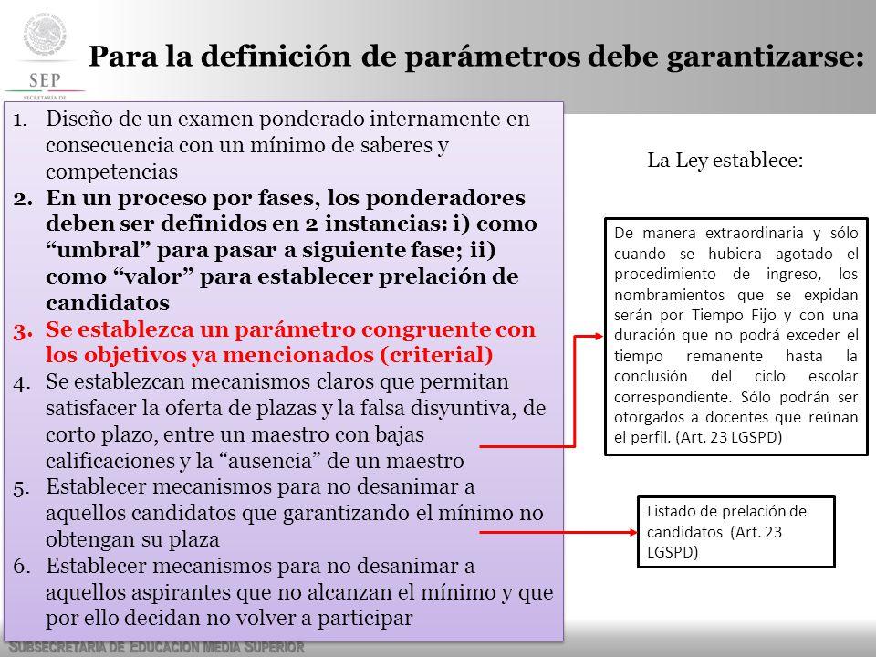 Para la definición de parámetros debe garantizarse: