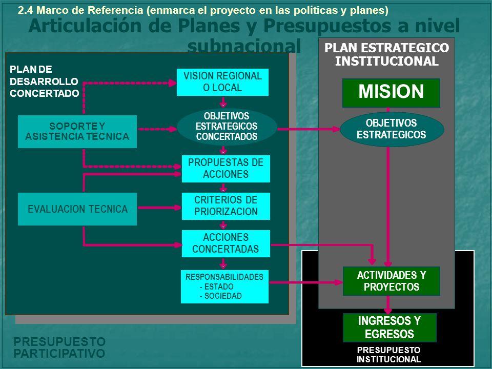 Articulación de Planes y Presupuestos a nivel subnacional