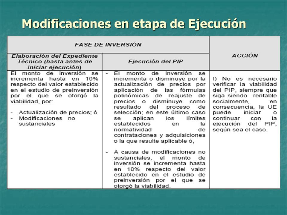 Modificaciones en etapa de Ejecución