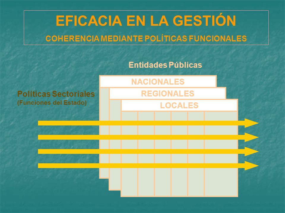 COHERENCIA MEDIANTE POLÍTICAS FUNCIONALES