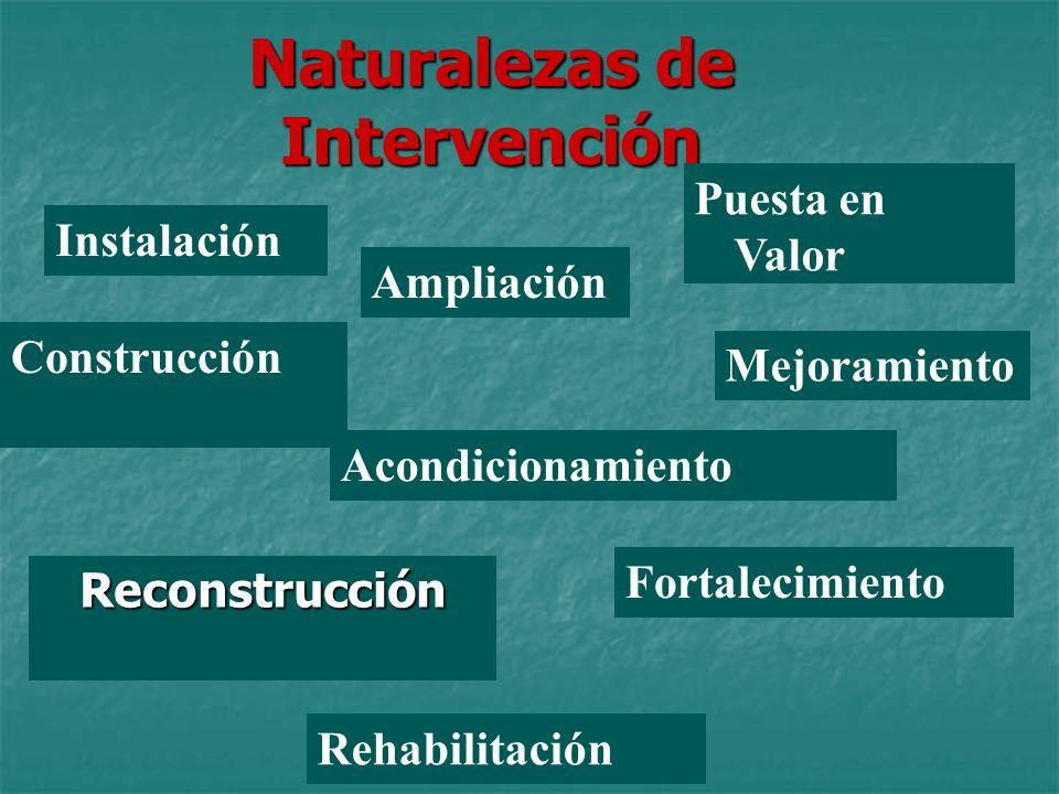 Naturalezas de Intervención