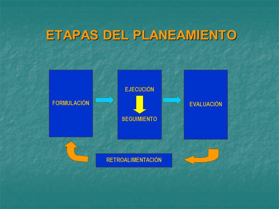 ETAPAS DEL PLANEAMIENTO