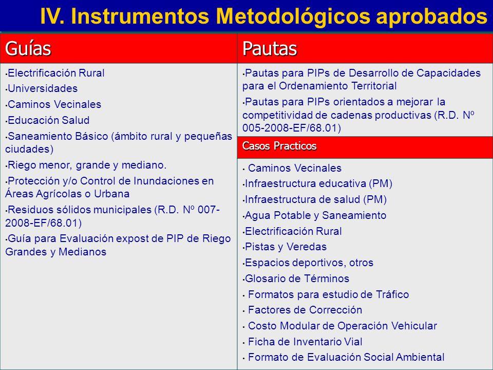 IV. Instrumentos Metodológicos aprobados