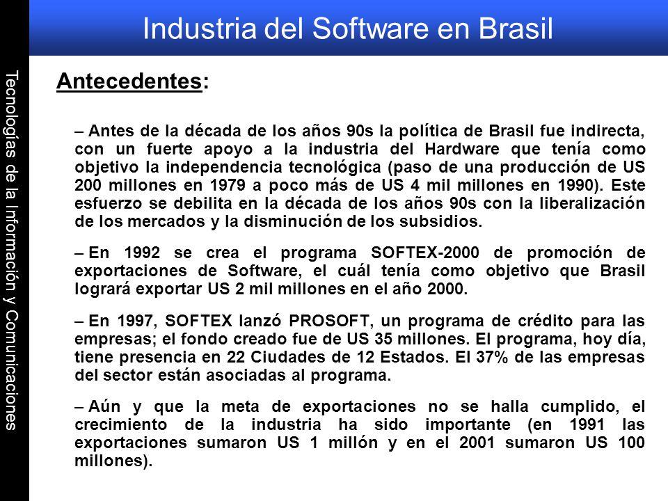 Industria del Software en Brasil