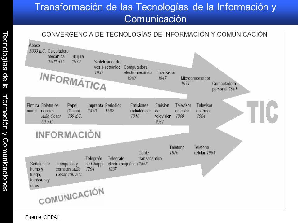 Transformación de las Tecnologías de la Información y Comunicación