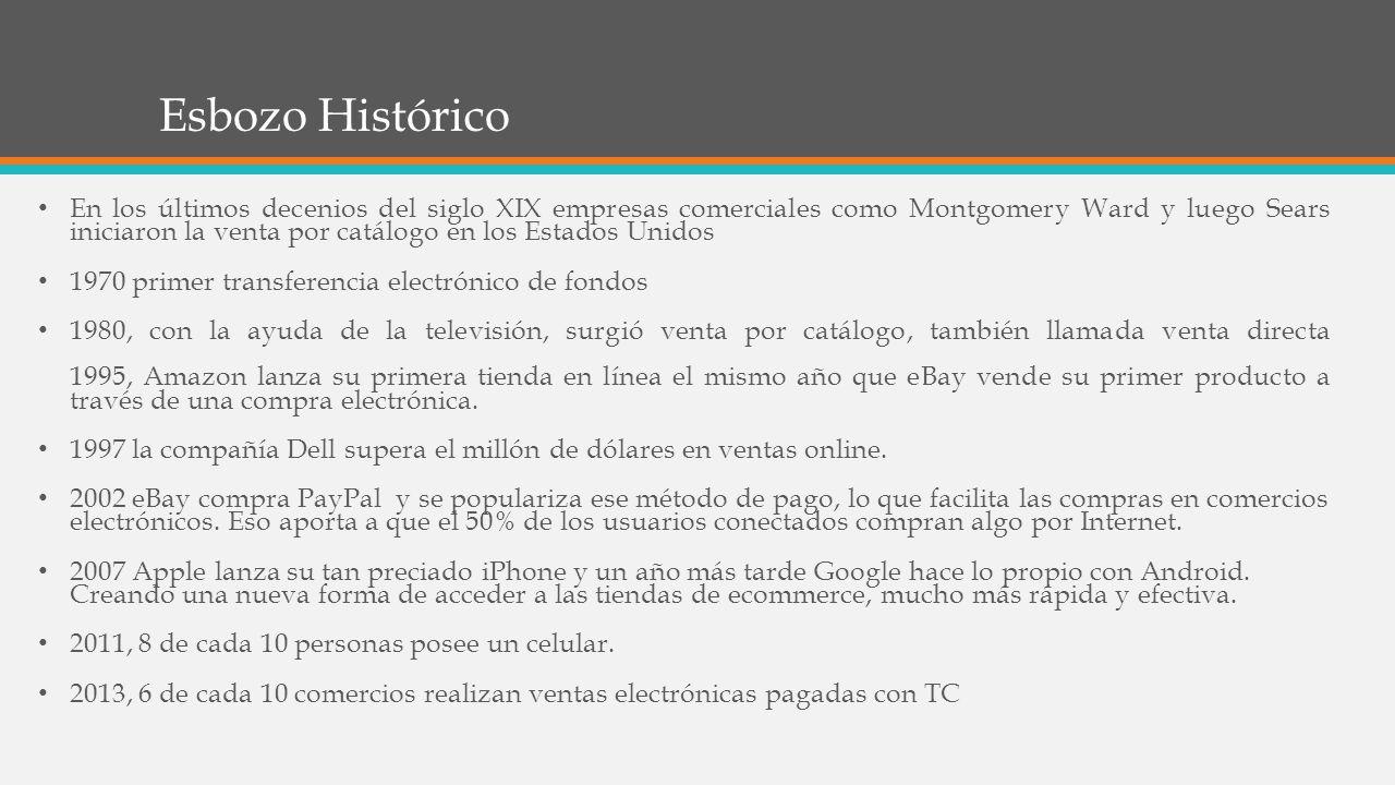 Esbozo Histórico