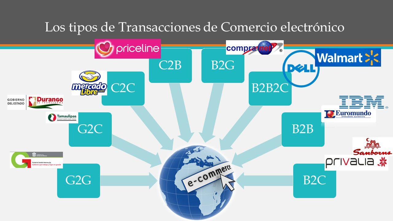 Los tipos de Transacciones de Comercio electrónico