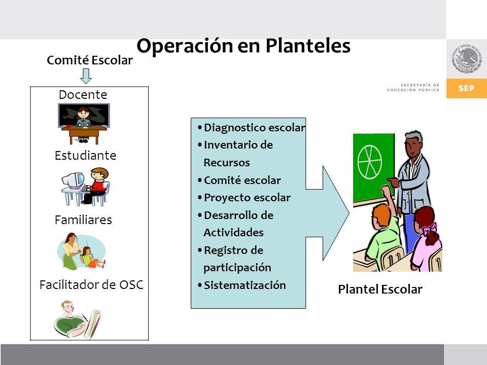 Operación en Planteles