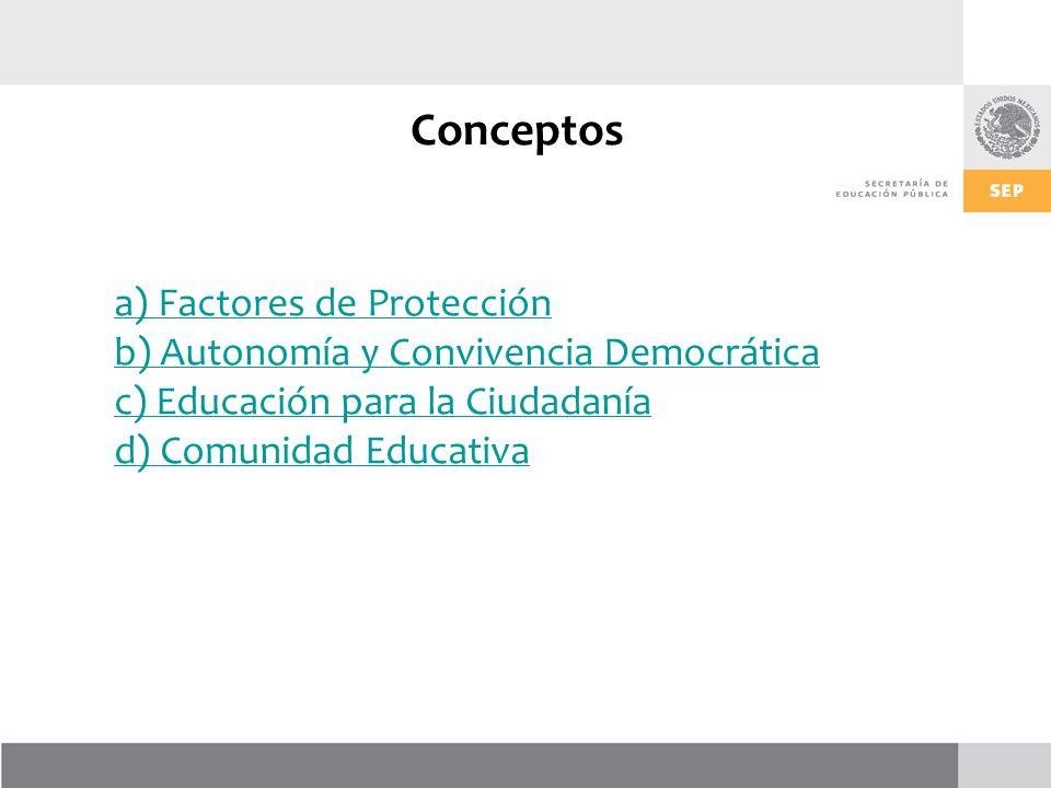 Conceptos a) Factores de Protección